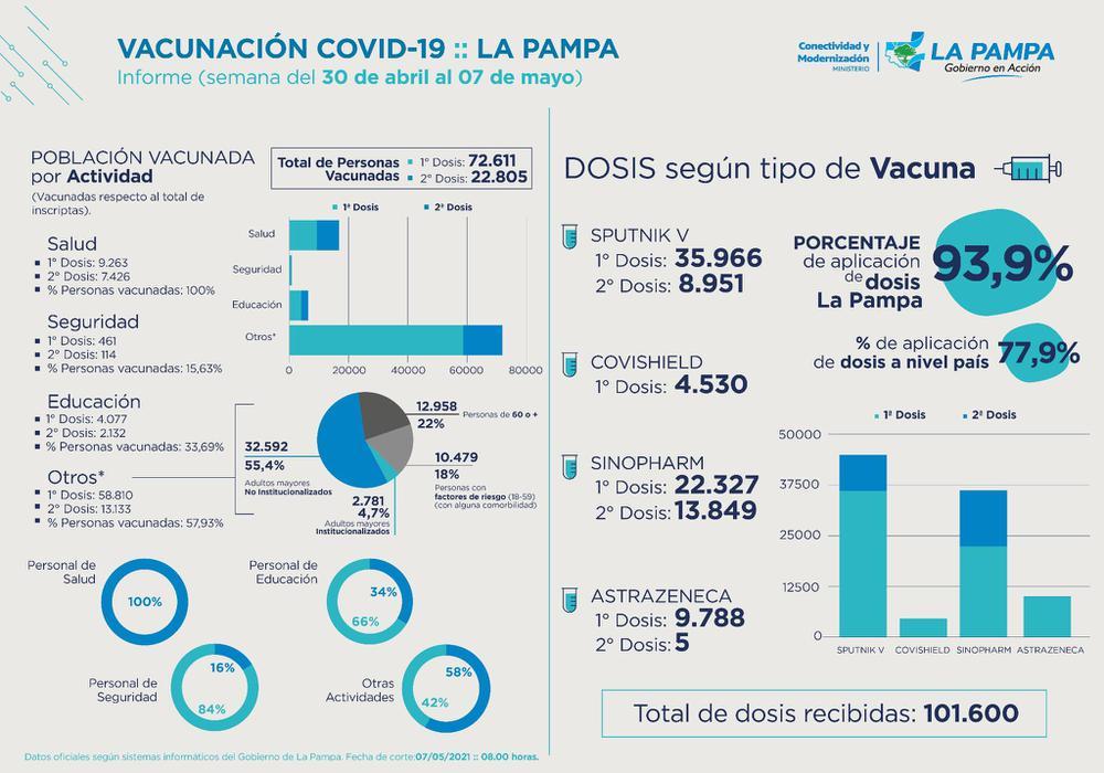 424688_vacunate-apn-07-5-2_copy_2048x1435